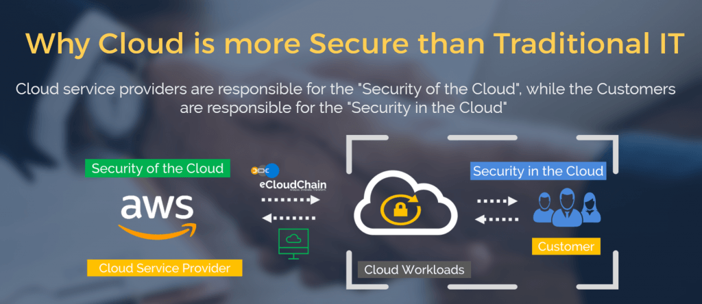 eCloudChain Security 1